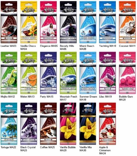 Ароматизатори повітря Areon Quality Parfum рідка капсула